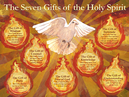 The Seven Gifts of the Holy Spirit Poster